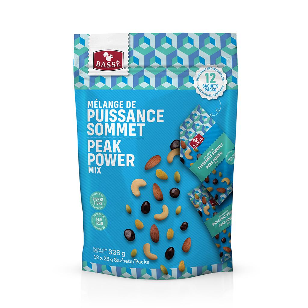 Peak Power Mix